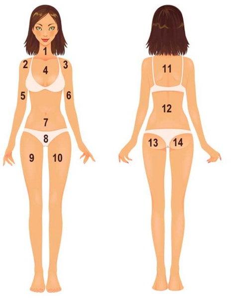 punkty na ciele - trądzik