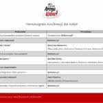 Harmonogram konferencji Arena Kobiet vol.5